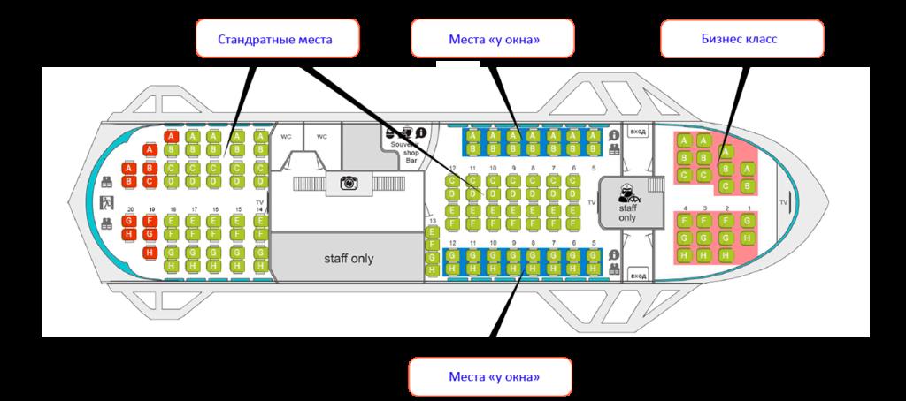 Схема посадки на метеор
